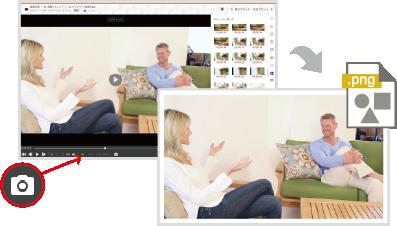 デジタルアセット管理(DAM)システム「CIERTO」:動画キャプチャ