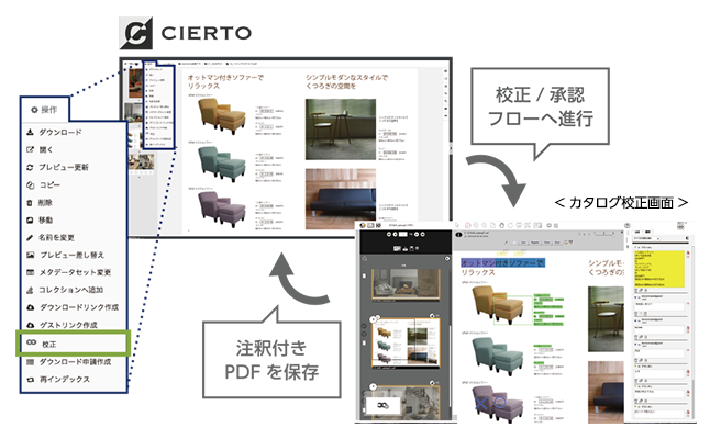 デジタルアセット管理(DAM)システム「CIERTO」:オンラインコラボレーション
